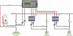 Schneider Electric Pv Hybrid Solution In Cooperation With Deif