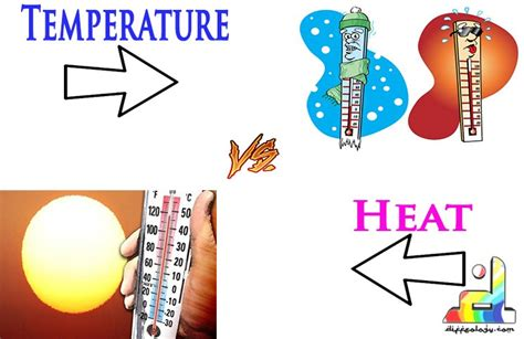 Difference Between Heat And Temperature | Diffeology