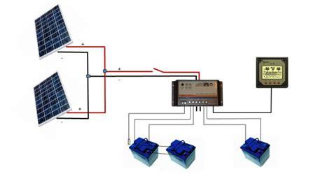 marine solar panel wiring diagram wiring a marine solar system