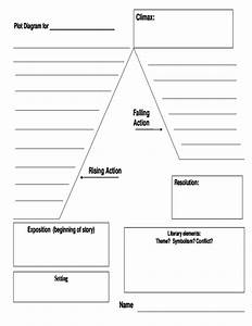 Sample Plot Diagram Free Download