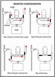 Adding An Internal Water Tank