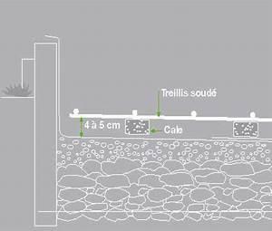 Comment couler une dalle beton leroy merlin for Comment faire une allee de jardin 10 les ragles declairage au jardin tout savoir
