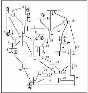 Single Line Diagram Of Ieee 30 Bus System