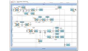 Study Excel Template Iserver Business Process Analysis Orbus Software