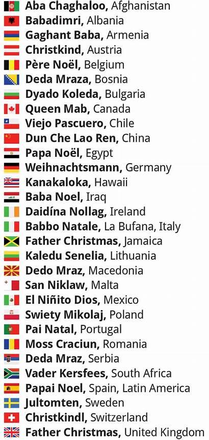 Santa Names Claus Countries Around Christmas Rosenblatt