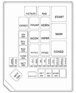 15a fuse box hyundai drl -  jacques.medart.jan.scarbrough.41478.enotecaombrerosse.it  wiring diagram resource jacques medart jan scarbrough 41478