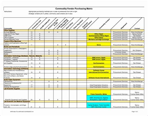 9 Free Training Matrix Template Excel