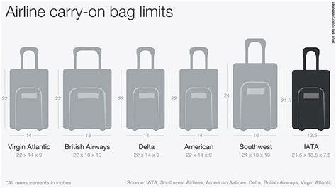 airlines  shrink carry  bag size