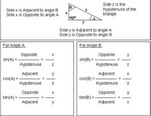Trigonometry Review Worksheet Trig River Activity Www Teachengineering Org