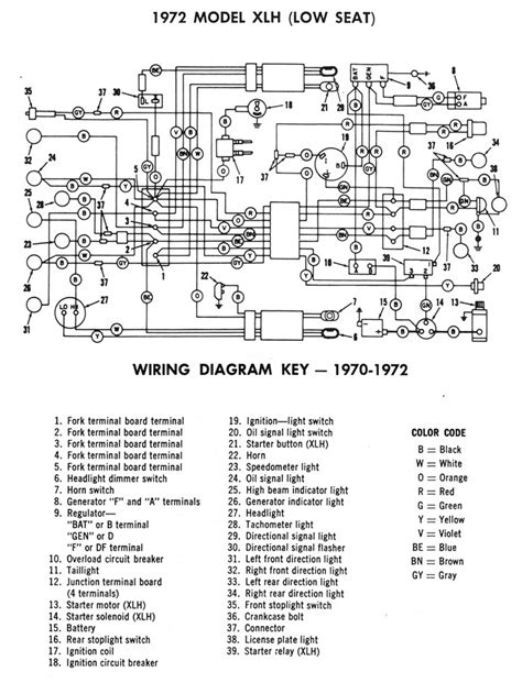 Harley Davidson Golf Cart Wiring Diagram Pdf by Harley Davidson Golf Cart Engine Diagram