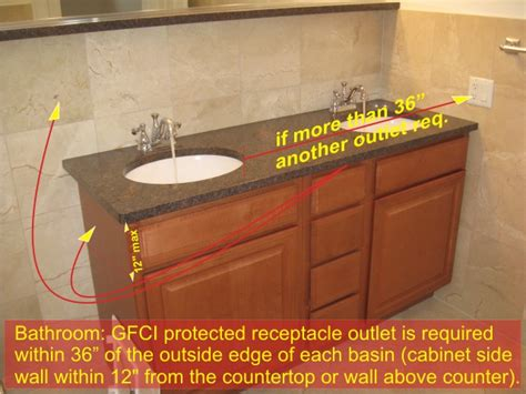 Kitchen Island Electrical Outlet - bathroom gfci receptacles and electrical components checkthishouse
