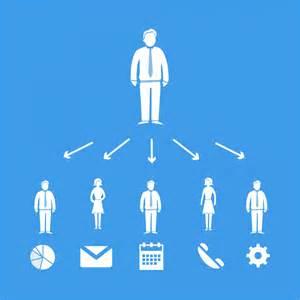 Salesforce Automation Definition