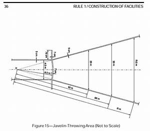 Track  U0026 Field Diagram