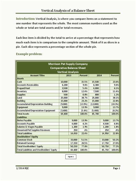 vertical analysis of a balance sheet balance sheet percentage
