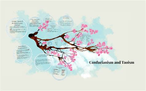 Confucianism Taoism Essays by Compare And Contrast Confucianism And Taoism Confucianism