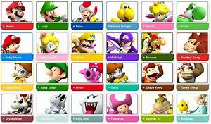 Super Mario Bros Characters Names | www.imgkid.com - The ...