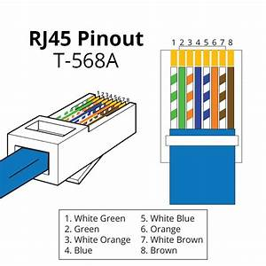 Rj45 Pinout  U0026 Wiring Diagrams For Cat5e Or Cat6 Cable Intended For Cat6 Patch Cable Wiring