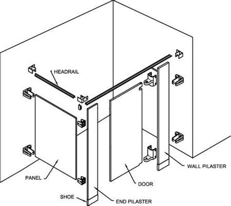 Bathroom Stall Dividers Dimensions by Ada Toilet Stall Requirements Ada Bathroom Layout