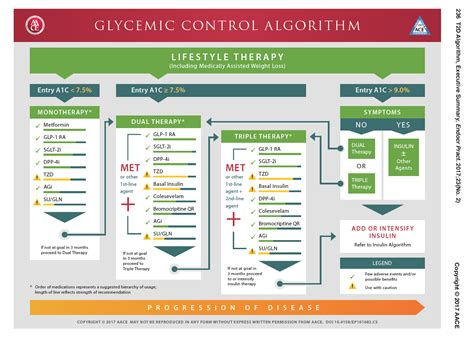 Aace Dm Management Algorithm 2017. Diet For Psoriatic Arthritis. Best Live Chat For Website Mclean High School. Vehicle Tracking Company C4902s Ink Cartridge. Can Oxycodone Cause Seizures. Photography Career Salary Azure Data Centers. Online Degree In Environmental Studies. California Alarm Company Dentist Mansfield Tx. San Francisco Architectural Photography