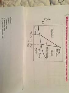 Solved  Below Is The Phase Diagram For Sulfur  Which Phase