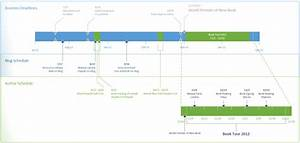 top timeline tips in visio microsoft 365 blog With visio project timeline template