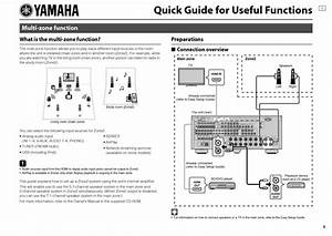 Yamaha Rx-a1020 Pdf Manuals For Download