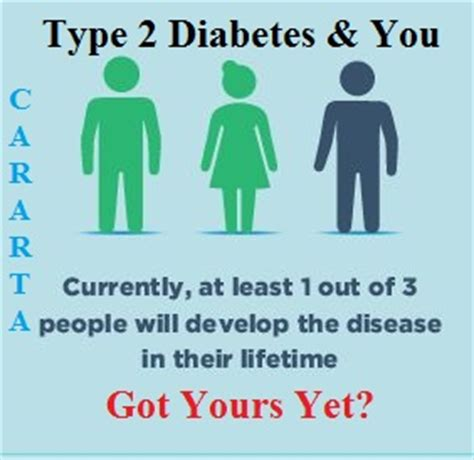 shocking type 2 diabetes news and facts you should