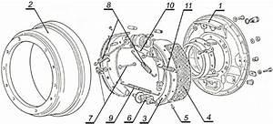 Main Parts Of Rear Drum Brakes  1  U2013 Baking Plate  2