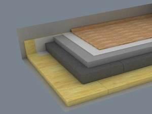 Zateplení podlahy na terénu
