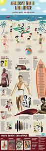 Infographic: America's Beach Love Affair - Infographics ...