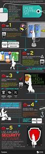 Uk Online Shop : infographic 5 tips to shop safely online ~ Orissabook.com Haus und Dekorationen