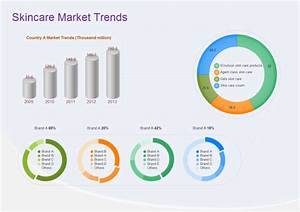 Trend Graph Examples And Trend Graph Templates