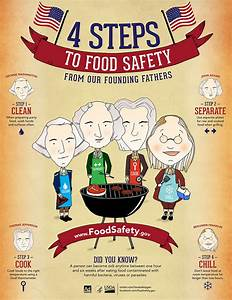 Have A Food Safe 4th Of July