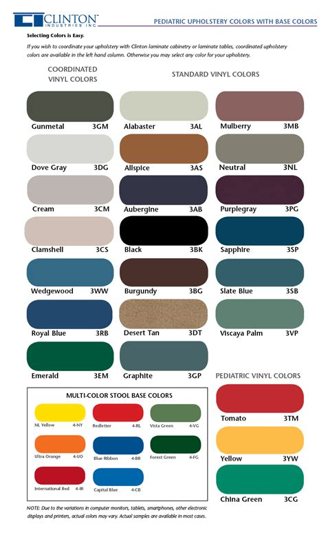 normal stool color human stool color chart