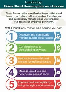 Cisco Launches Cloud Monitoring Tool for Partners, Service ...