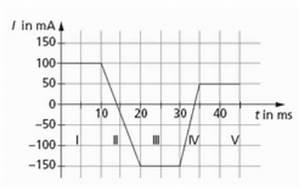 Spule Induktivität Berechnen : elektromagnetische induktion forum physik ~ Themetempest.com Abrechnung