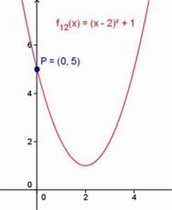 Schnittpunkt Mit X Achse Berechnen : kurvendiskussion geogebra dynamisches arbeitsblatt ~ Themetempest.com Abrechnung