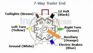 wiring diagram for 7 pin trailer connector on 2013 gmc With chevy silverado trailer wiring diagram on 7 way trailer plug wiring