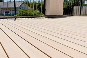 Terrassendielen Reinigen Hausmittel : holz pflegen best fenster aus holz gelten landlufig als sehr moderne holzfenster sind dank ~ Watch28wear.com Haus und Dekorationen