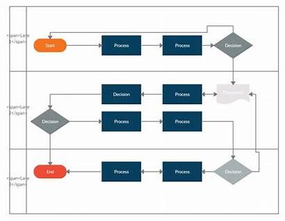 Swimlane Process Multiple Flowchart Diagram Flow Chart