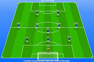 5 Soccer Formations Explained  Full Guides With Images