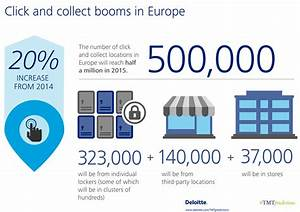 Click Collect : 39 500 000 click and collect locations in europe in 2015 39 ~ One.caynefoto.club Haus und Dekorationen