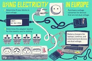 Euro Wall Plug Wiring Diagram : how to use power sockets in europe ~ A.2002-acura-tl-radio.info Haus und Dekorationen