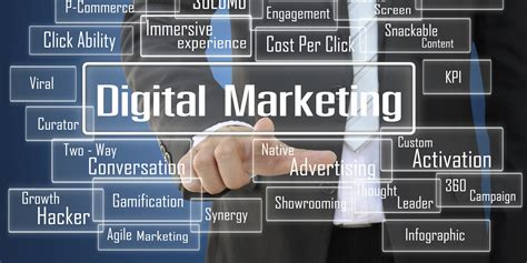 About Digital Marketing by What Will Drive Digital Marketing In 2017 Huffpost