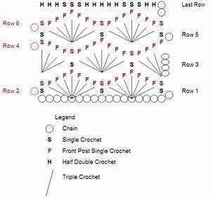 Crochet Sampler Pattern