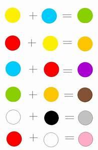 les melange de couleur cloclo la bricole melange With quel couleur pour faire du marron en peinture