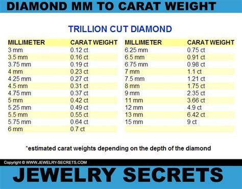 diamonds images  pinterest diamonds bench  charts