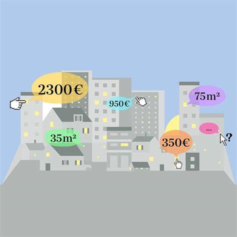 Miete Wie Teuer Ist Ihre Wohnung? Die Große Szumfrage