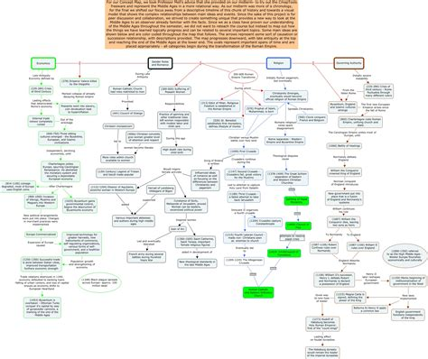 edited concept map