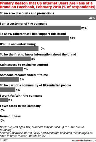 social media survey template survey templates  worksheets